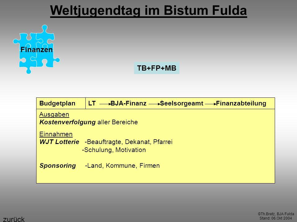 Weltjugendtag im Bistum Fulda