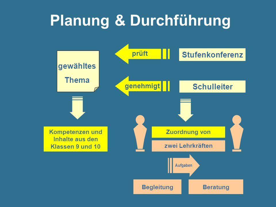 Planung & Durchführung