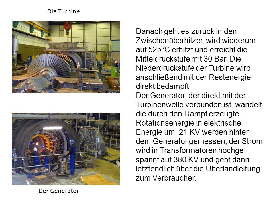 Die Turbine