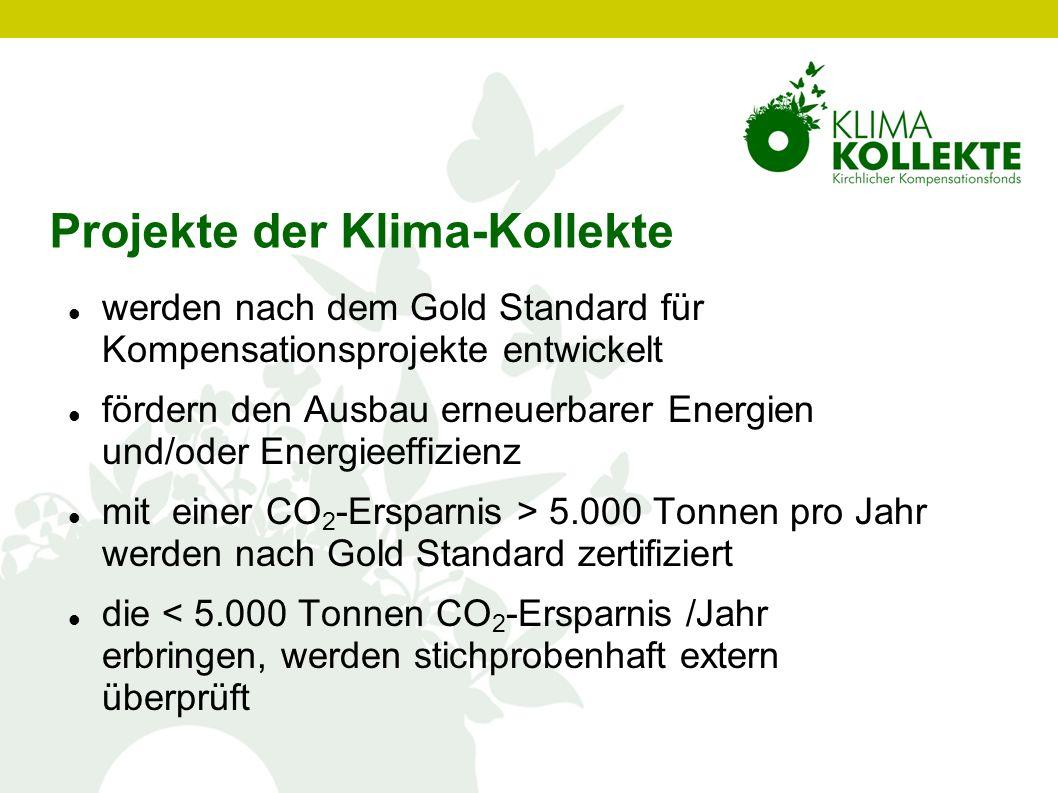 Projekte der Klima-Kollekte