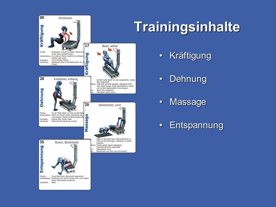 Trainingsinhalte Kräftigung Dehnung Massage Entspannung