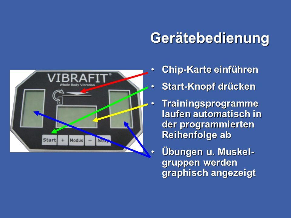 Gerätebedienung Chip-Karte einführen Start-Knopf drücken