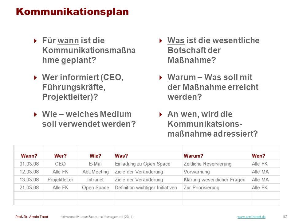 Kommunikationsplan Für wann ist die Kommunikationsmaßna hme geplant