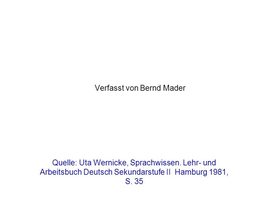 Verfasst von Bernd Mader