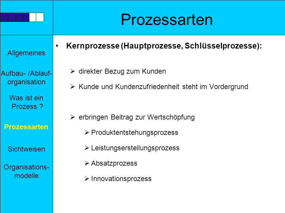 Prozessarten Kernprozesse (Hauptprozesse, Schlüsselprozesse):