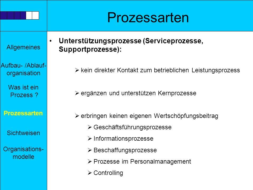 ProzessartenUnterstützungsprozesse (Serviceprozesse, Supportprozesse): kein direkter Kontakt zum betrieblichen Leistungsprozess.