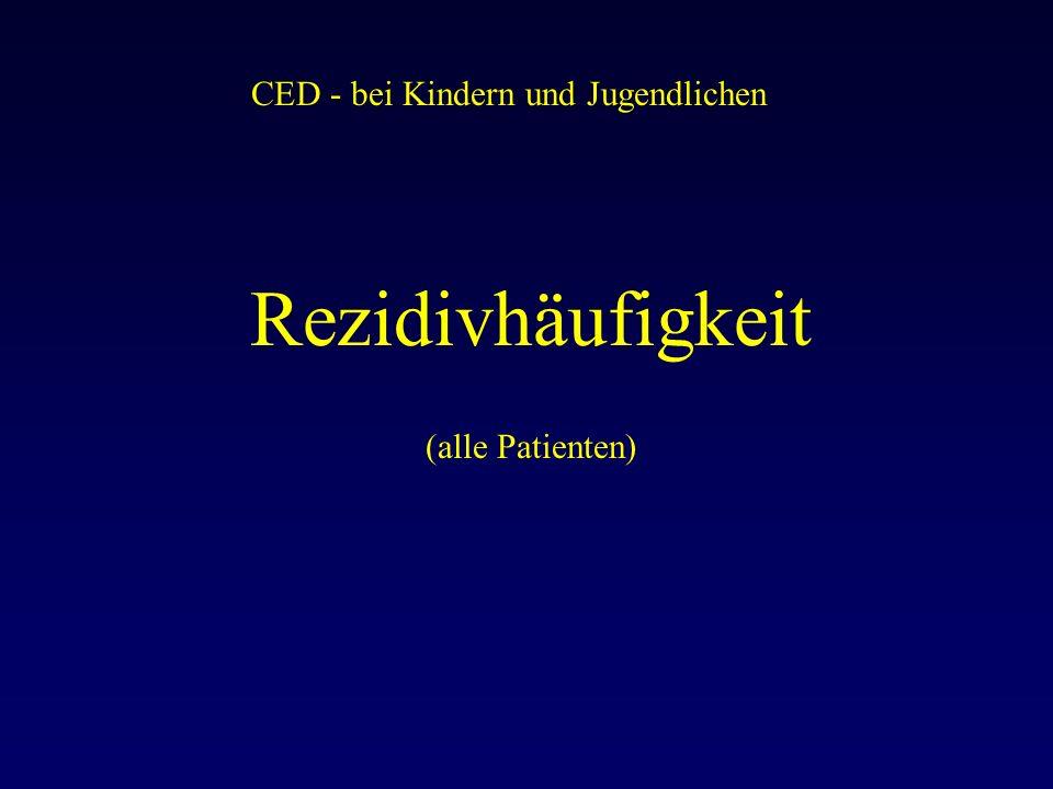 CED - bei Kindern und Jugendlichen