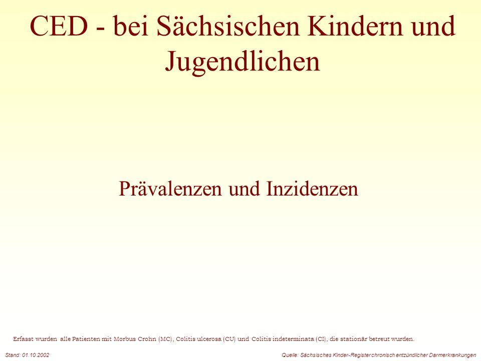 CED - bei Sächsischen Kindern und Jugendlichen