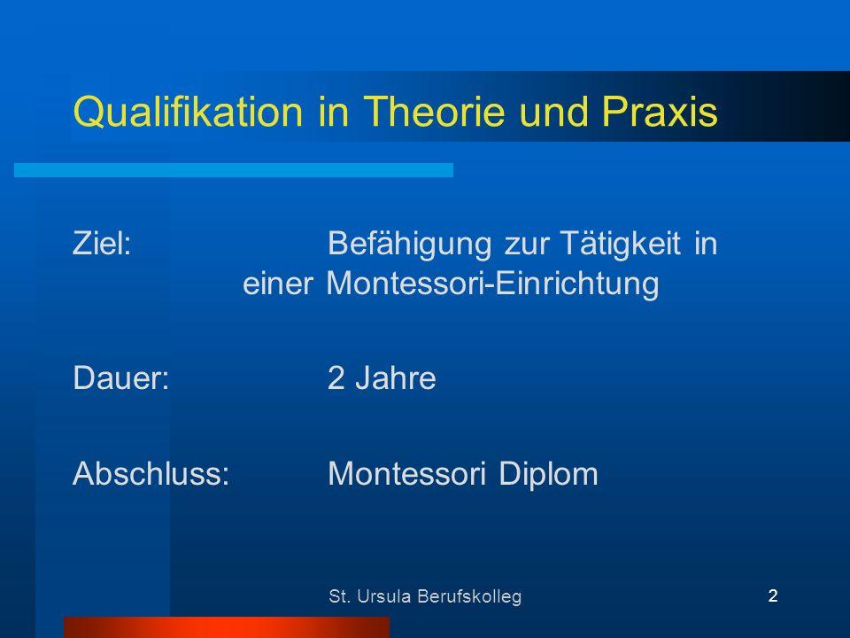 Qualifikation in Theorie und Praxis