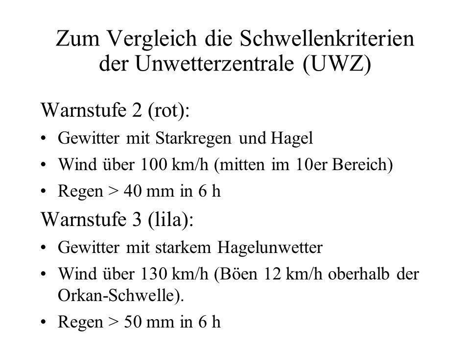 Zum Vergleich die Schwellenkriterien der Unwetterzentrale (UWZ)