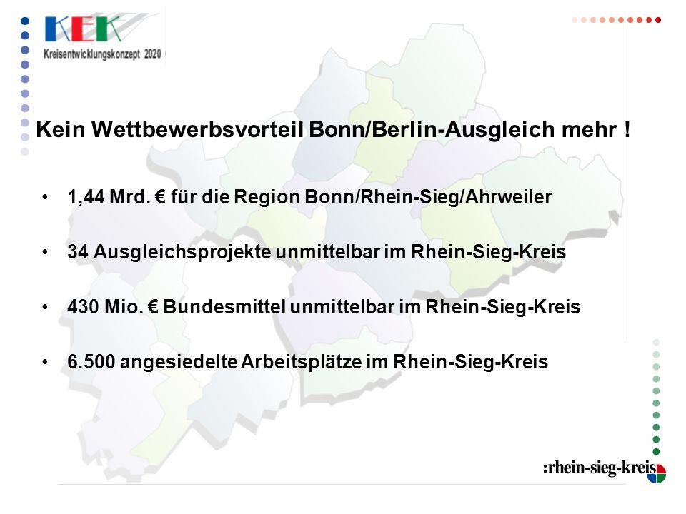Kein Wettbewerbsvorteil Bonn/Berlin-Ausgleich mehr !
