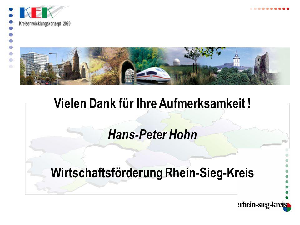 Vielen Dank für Ihre Aufmerksamkeit ! Hans-Peter Hohn