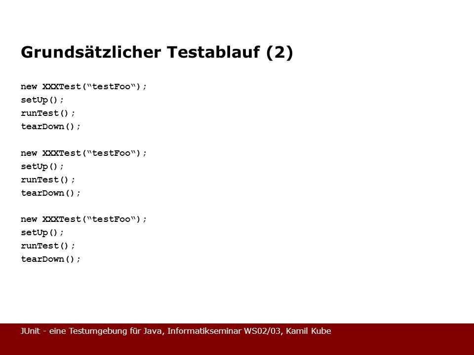 Grundsätzlicher Testablauf (2)
