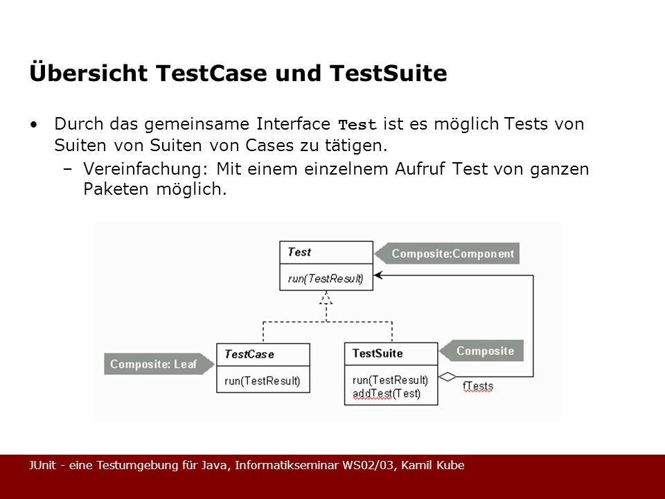 Übersicht TestCase und TestSuite