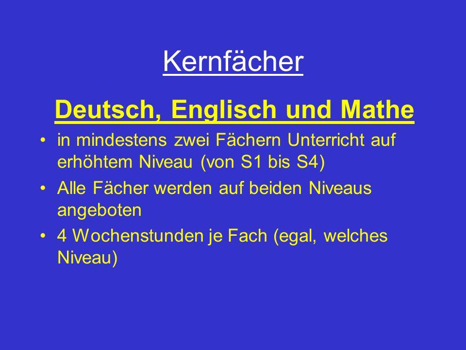Kernfächer Deutsch, Englisch und Mathe