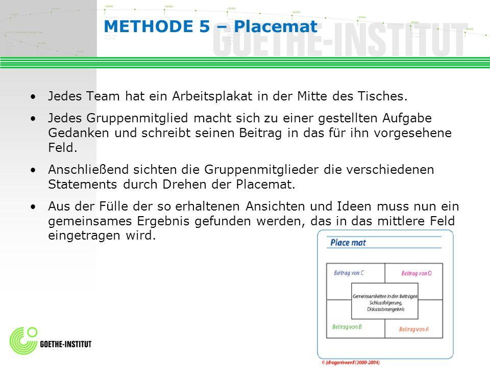 METHODE 5 – Placemat Jedes Team hat ein Arbeitsplakat in der Mitte des Tisches.