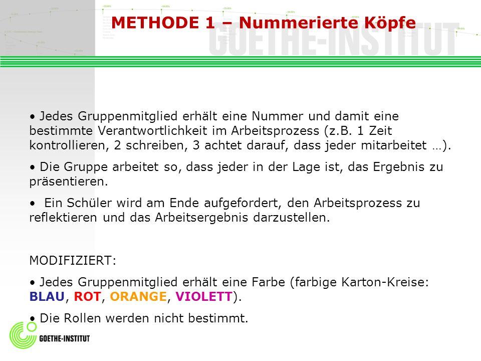 METHODE 1 – Nummerierte Köpfe