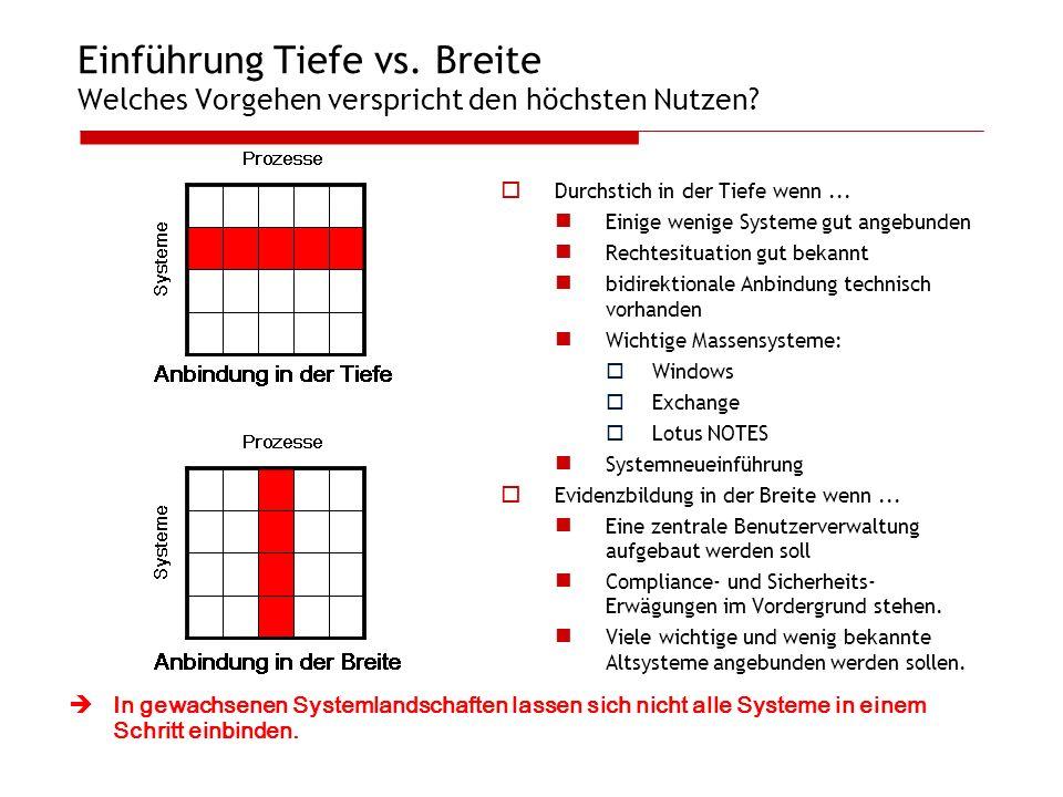 25.03.2017 Einführung Tiefe vs. Breite Welches Vorgehen verspricht den höchsten Nutzen Durchstich in der Tiefe wenn ...