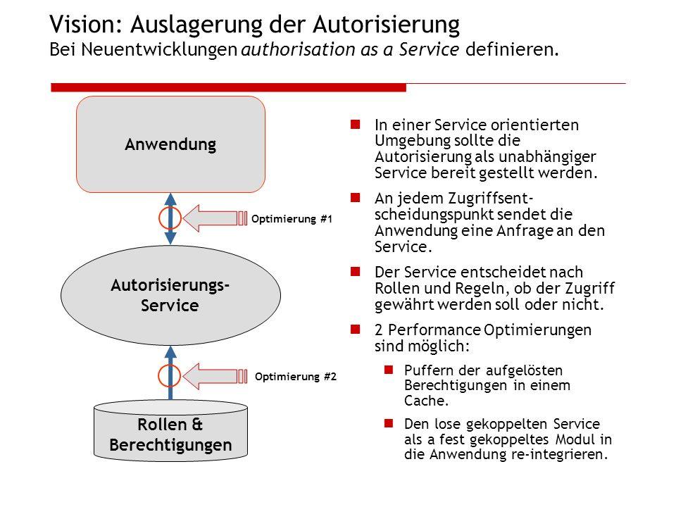 Autorisierungs- Service Rollen & Berechtigungen