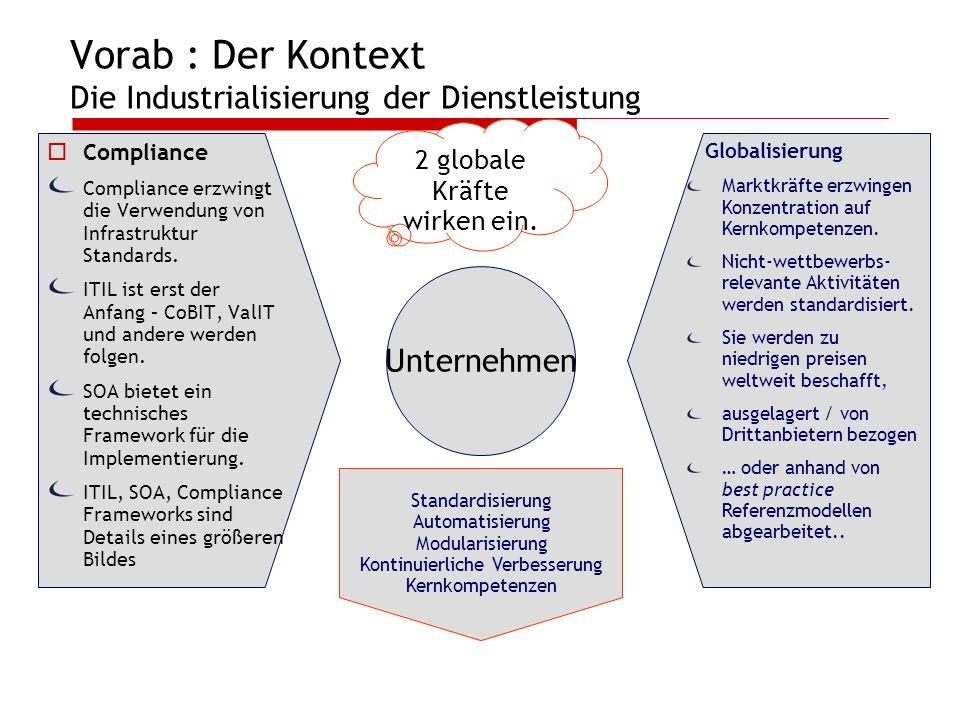 Vorab : Der Kontext Die Industrialisierung der Dienstleistung