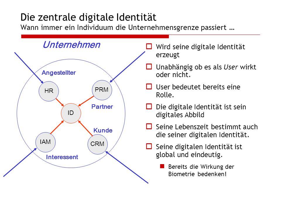 Die zentrale digitale Identität Wann immer ein Individuum die Unternehmensgrenze passiert …