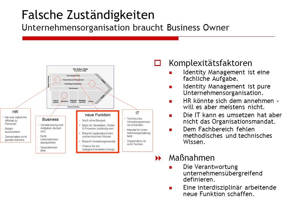 Falsche Zuständigkeiten Unternehmensorganisation braucht Business Owner