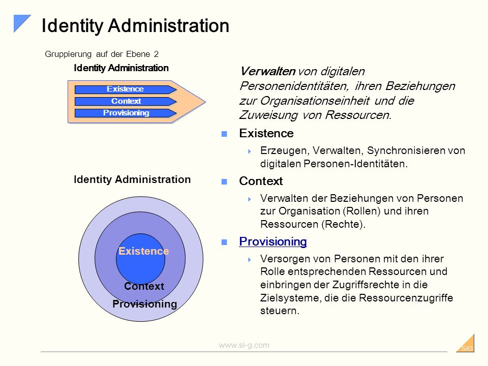 Identity Administration