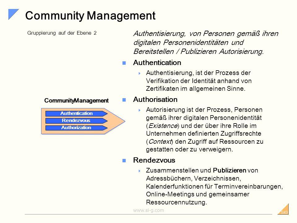 Community Management Gruppierung auf der Ebene 2.