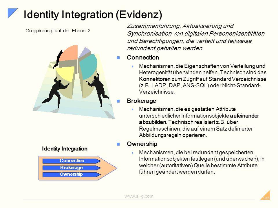Identity Integration (Evidenz)