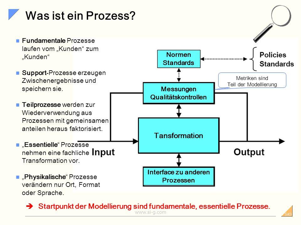 Interface zu anderen Prozessen Messungen Qualitätskontrollen