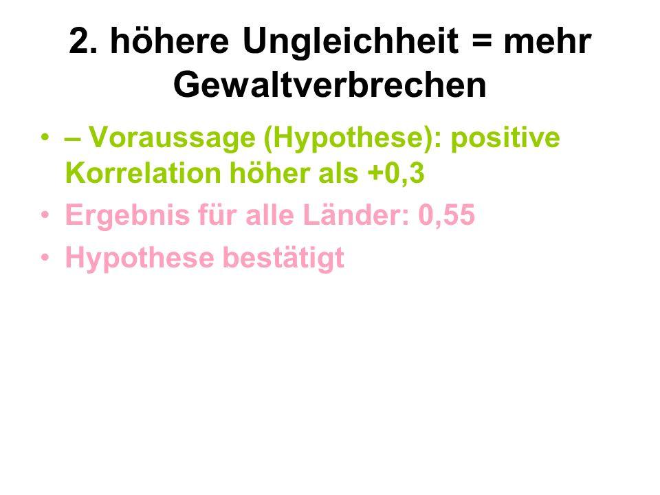 Gemütlich Grafik Verbindung Ungleichheiten Arbeitsblatt ...