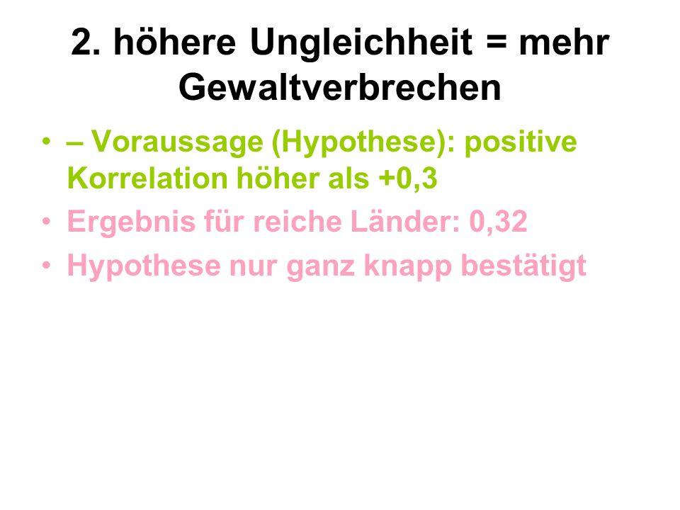 Großzügig Grafik Ungleichheiten Arbeitsblatt Fotos - Super Lehrer ...