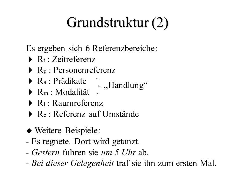 Grundstruktur (2) Es ergeben sich 6 Referenzbereiche: