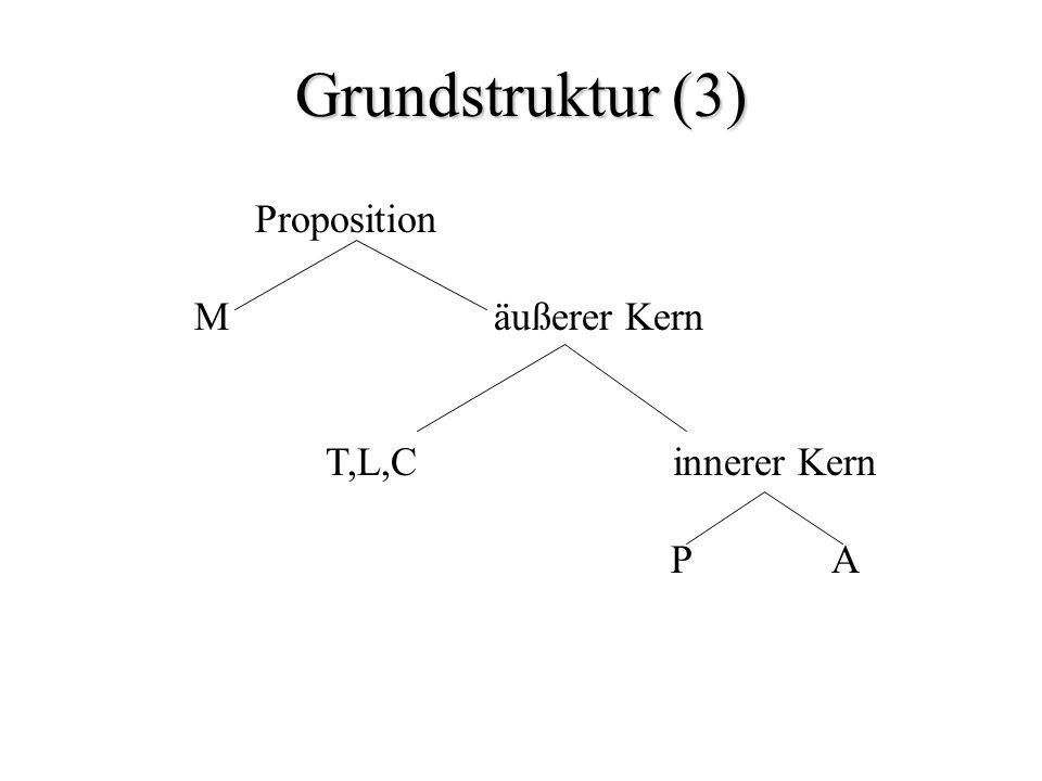 Grundstruktur (3) Proposition. M äußerer Kern. T,L,C innerer Kern.