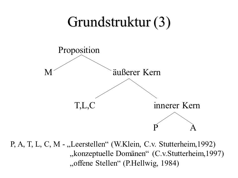 Grundstruktur (3) Proposition M äußerer Kern T,L,C innerer Kern P A