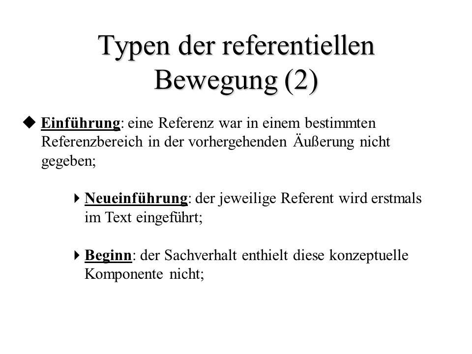 Typen der referentiellen Bewegung (2)