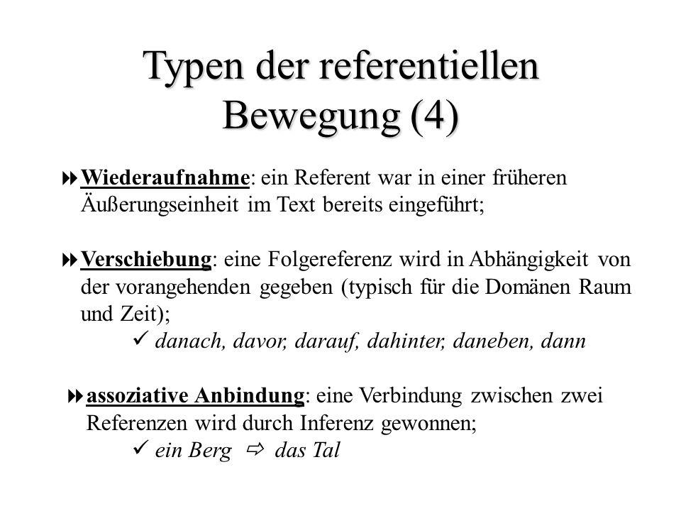 Typen der referentiellen Bewegung (4)
