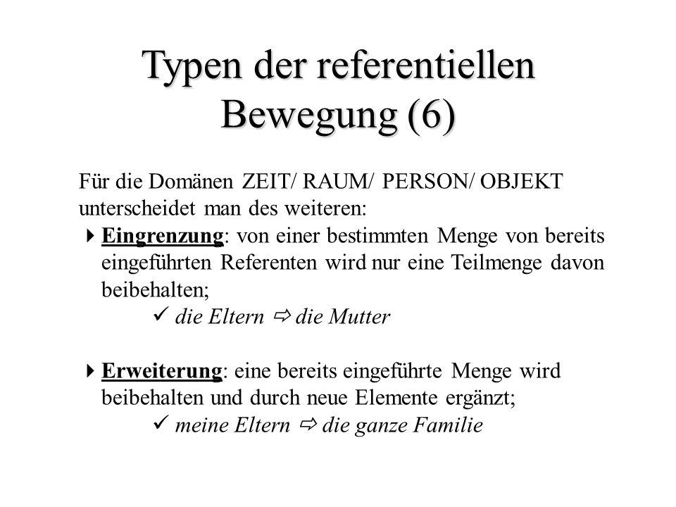Typen der referentiellen Bewegung (6)