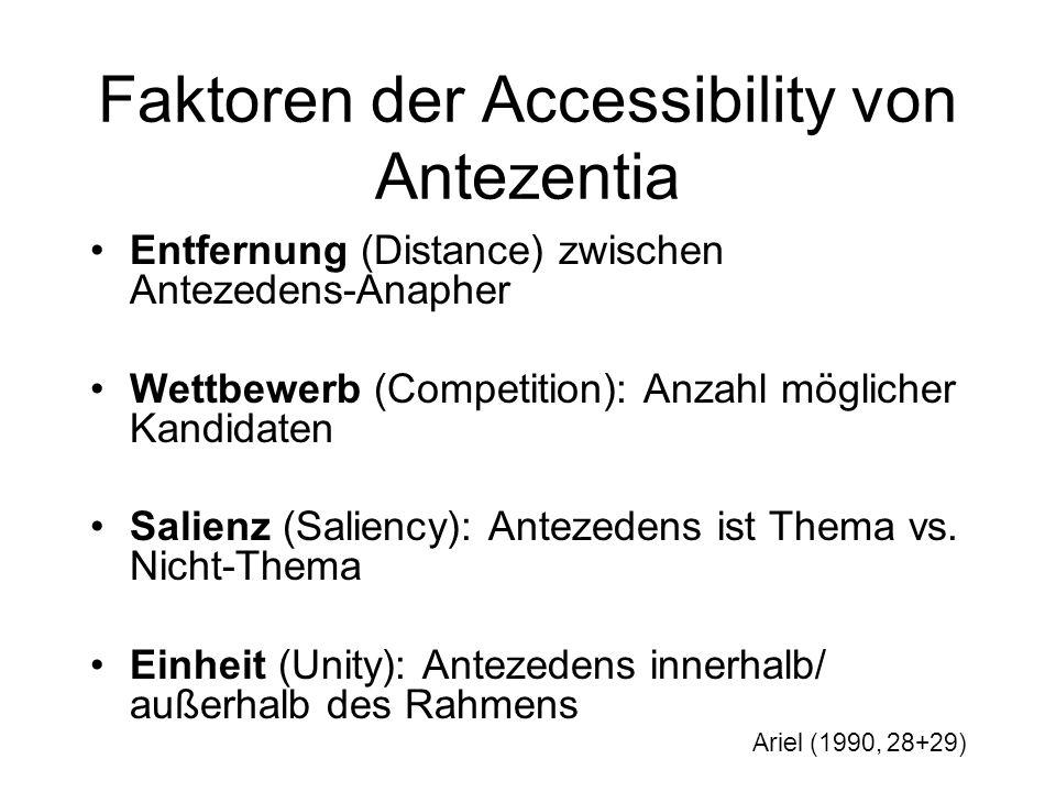 Faktoren der Accessibility von Antezentia