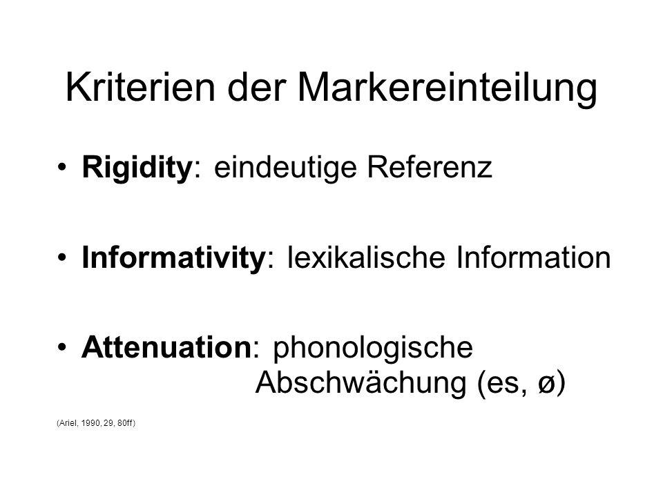 Kriterien der Markereinteilung
