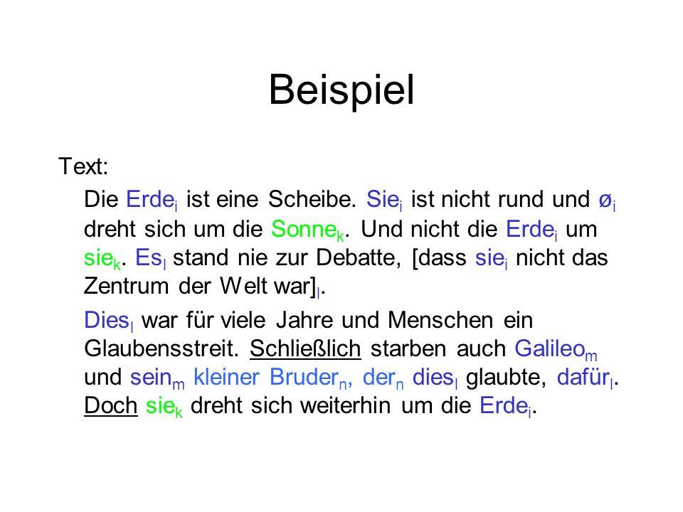 Beispiel Text: