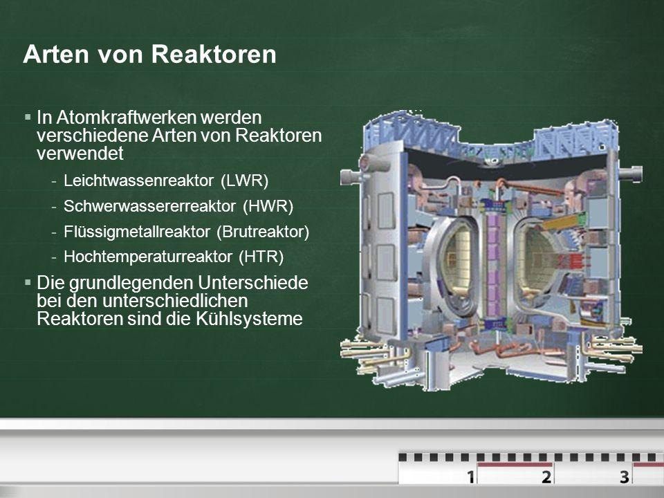 Arten von Reaktoren In Atomkraftwerken werden verschiedene Arten von Reaktoren verwendet. Leichtwassenreaktor (LWR)