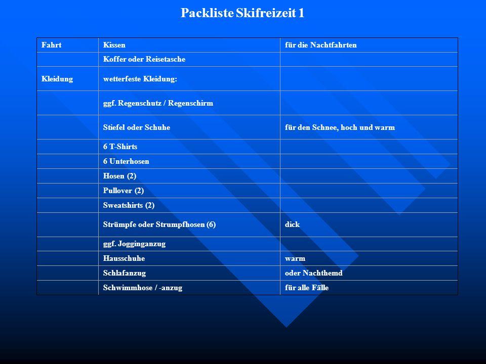Packliste Skifreizeit 1