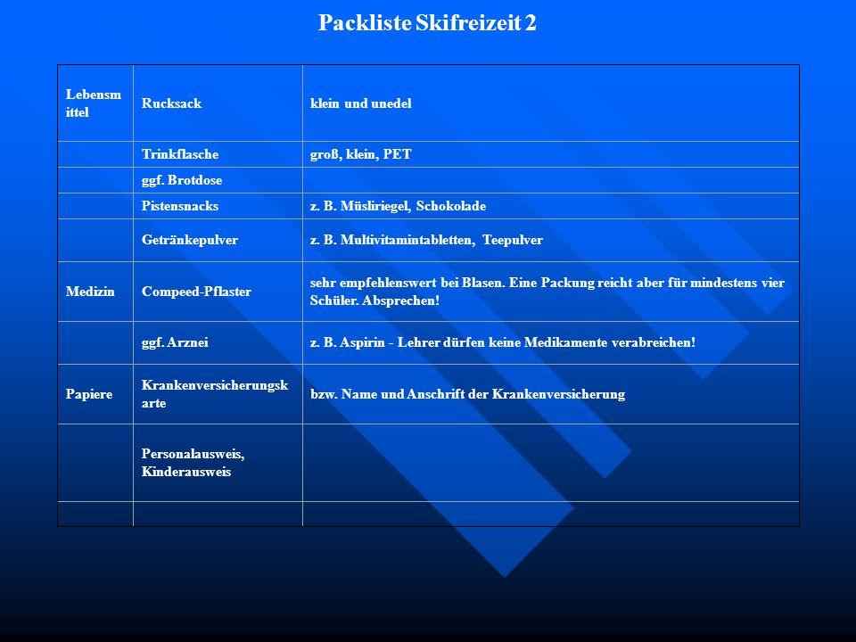 Packliste Skifreizeit 2