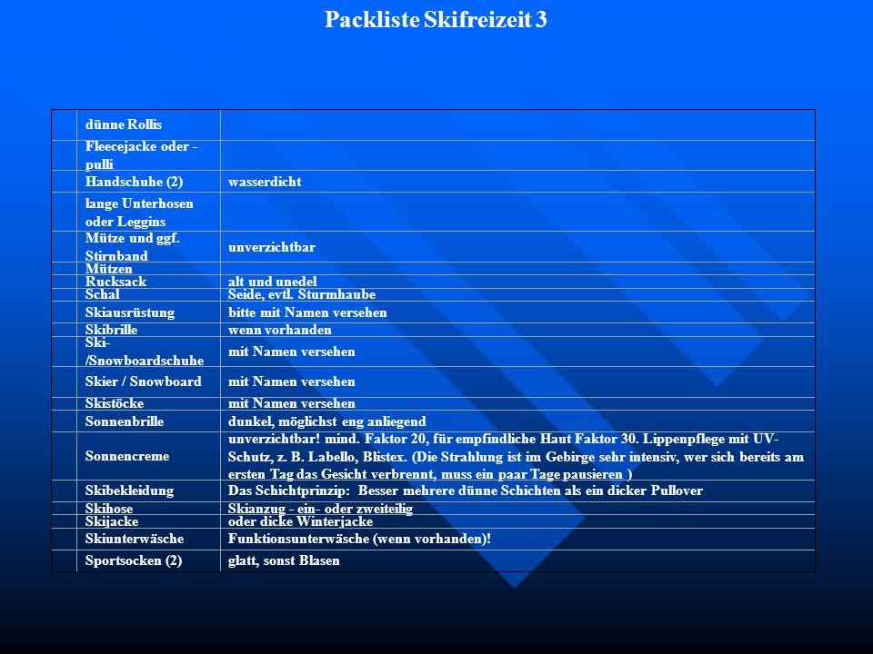 Packliste Skifreizeit 3