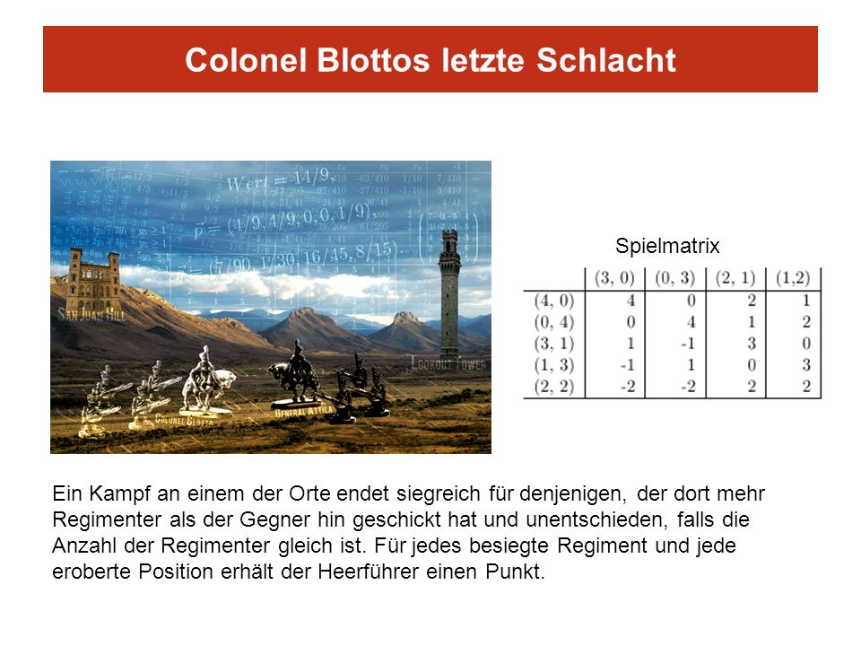 Colonel Blottos letzte Schlacht