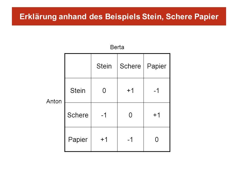 Erklärung anhand des Beispiels Stein, Schere Papier