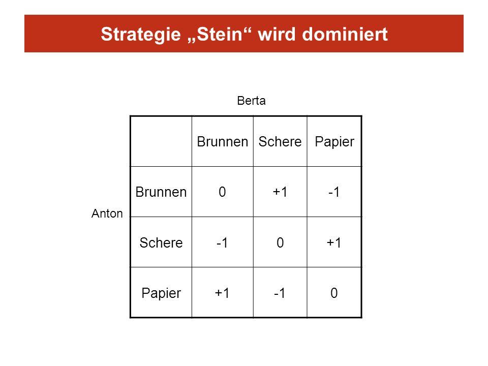 """Strategie """"Stein wird dominiert"""