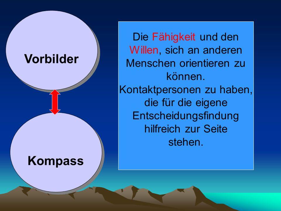 Vorbilder Kompass Die Fähigkeit und den Willen, sich an anderen