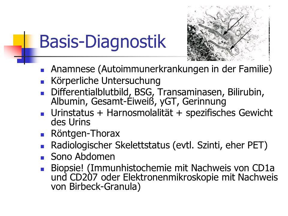 Basis-Diagnostik Anamnese (Autoimmunerkrankungen in der Familie)